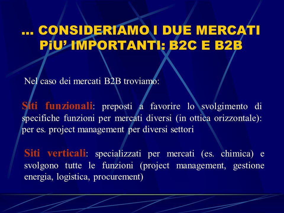 … CONSIDERIAMO I DUE MERCATI PiU' IMPORTANTI: B2C E B2B