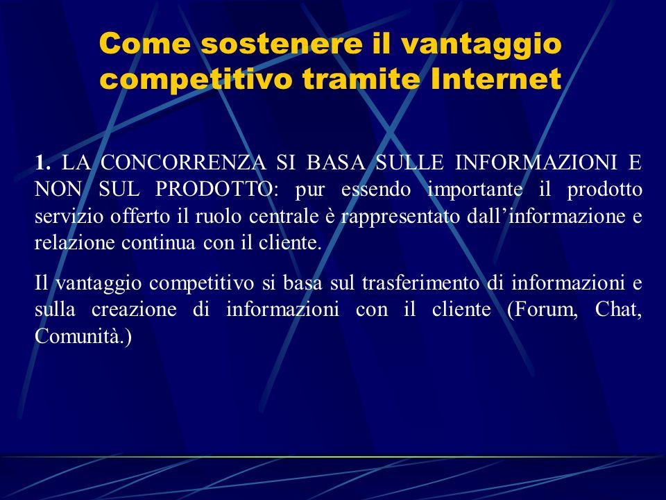 Come sostenere il vantaggio competitivo tramite Internet