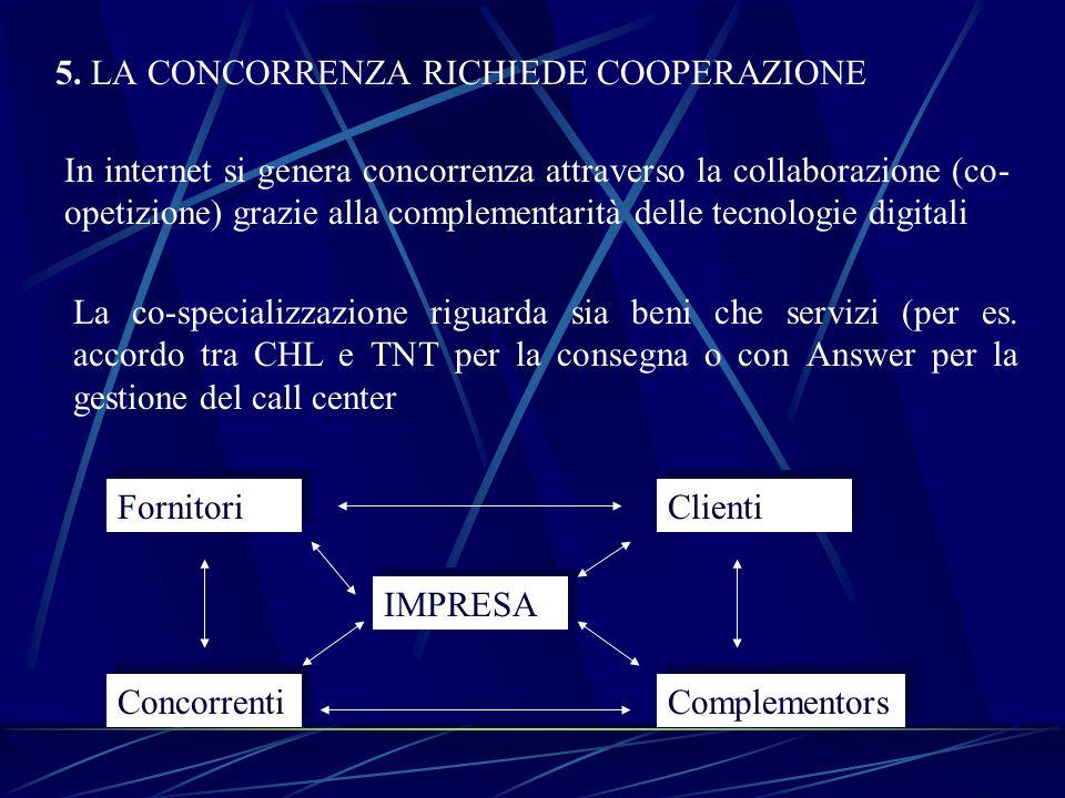 5. LA CONCORRENZA RICHIEDE COOPERAZIONE