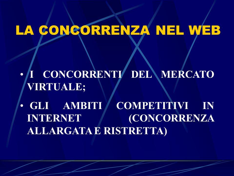 LA CONCORRENZA NEL WEB I CONCORRENTI DEL MERCATO VIRTUALE;