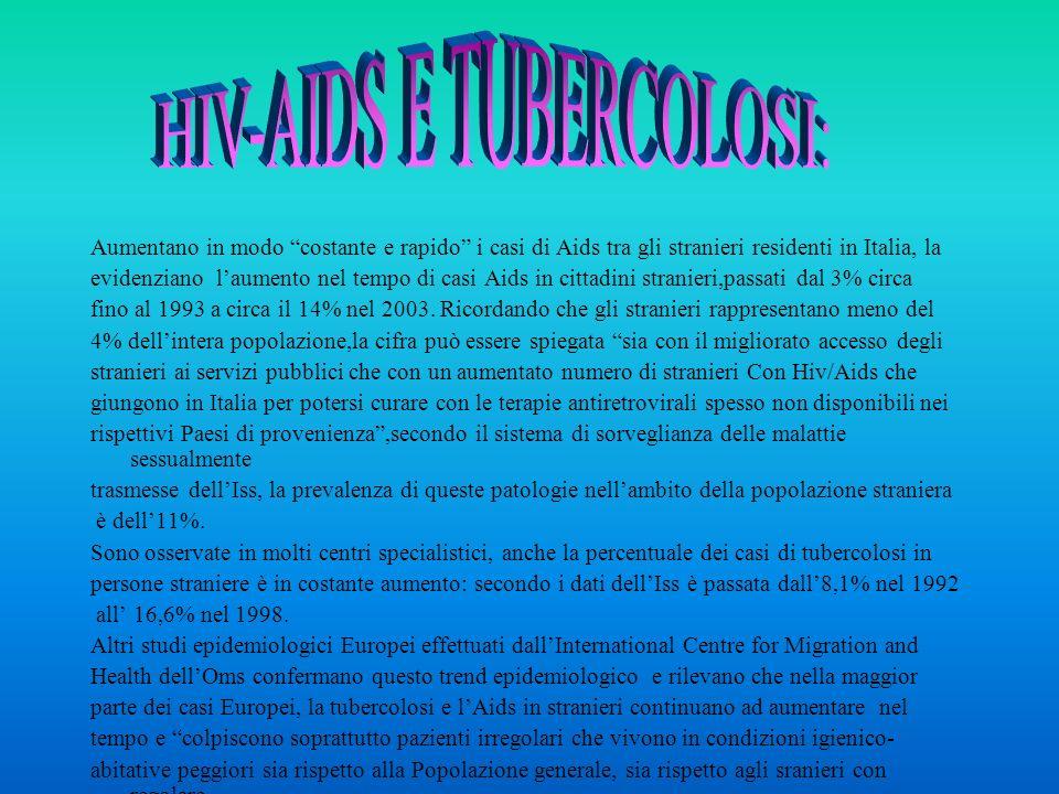 HIV-AIDS E TUBERCOLOSI: