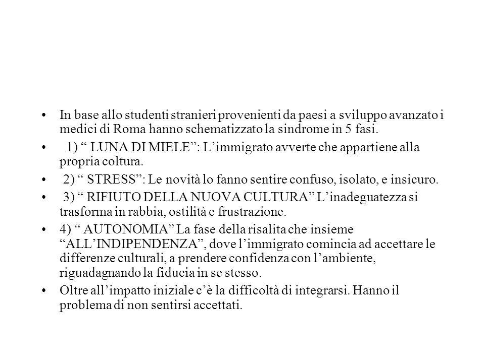 In base allo studenti stranieri provenienti da paesi a sviluppo avanzato i medici di Roma hanno schematizzato la sindrome in 5 fasi.