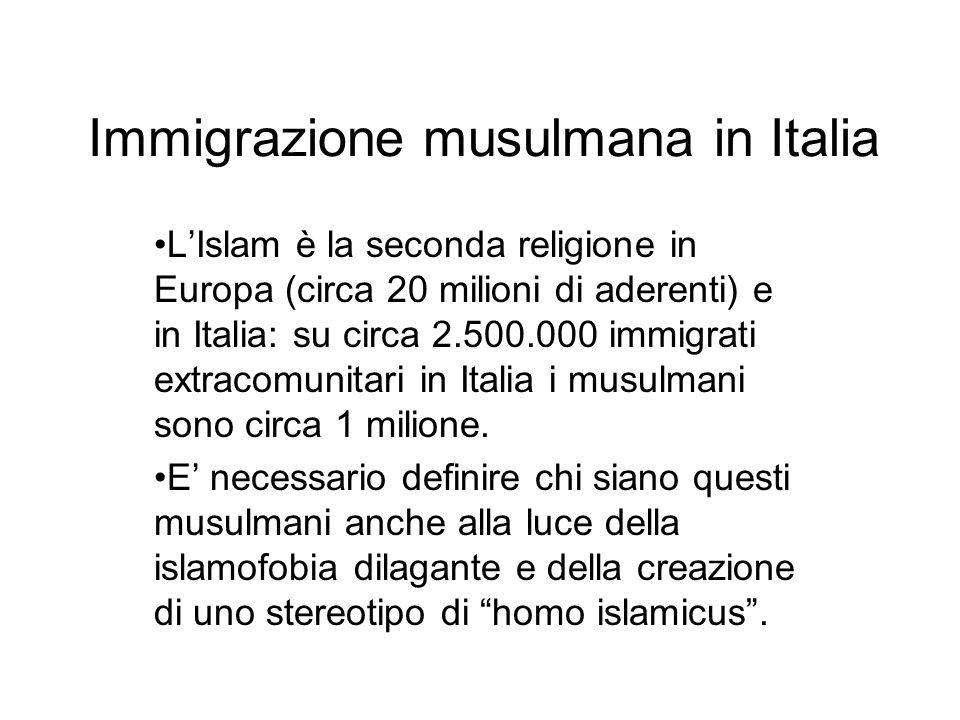 Immigrazione musulmana in Italia