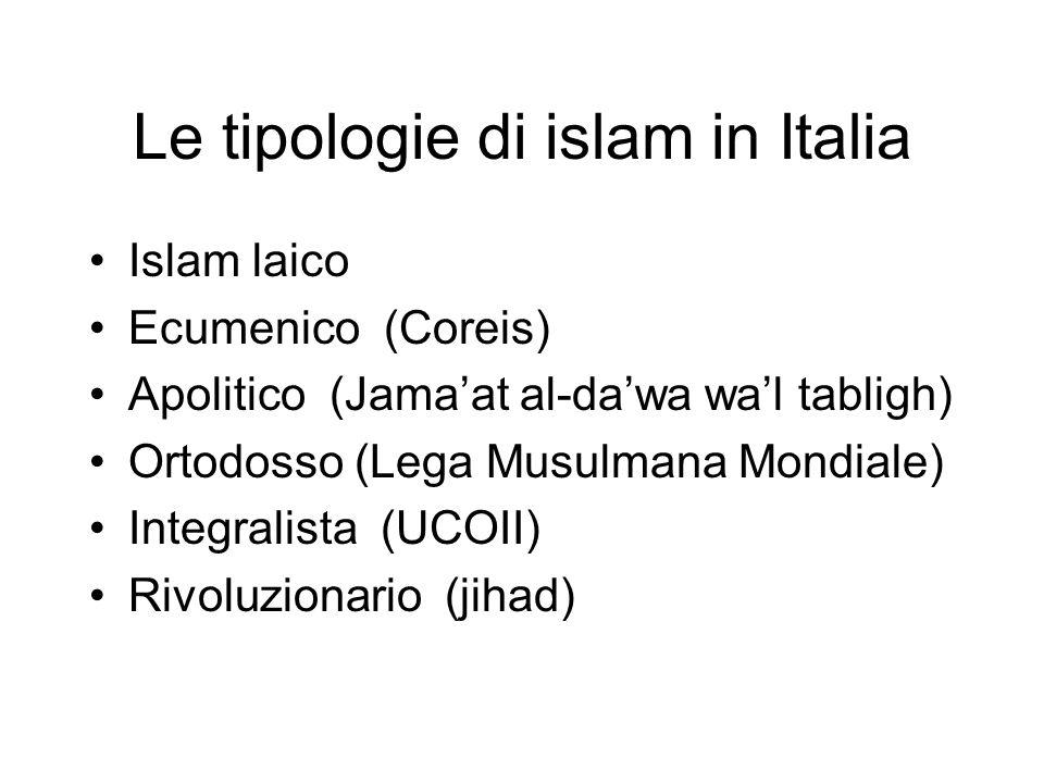 Le tipologie di islam in Italia