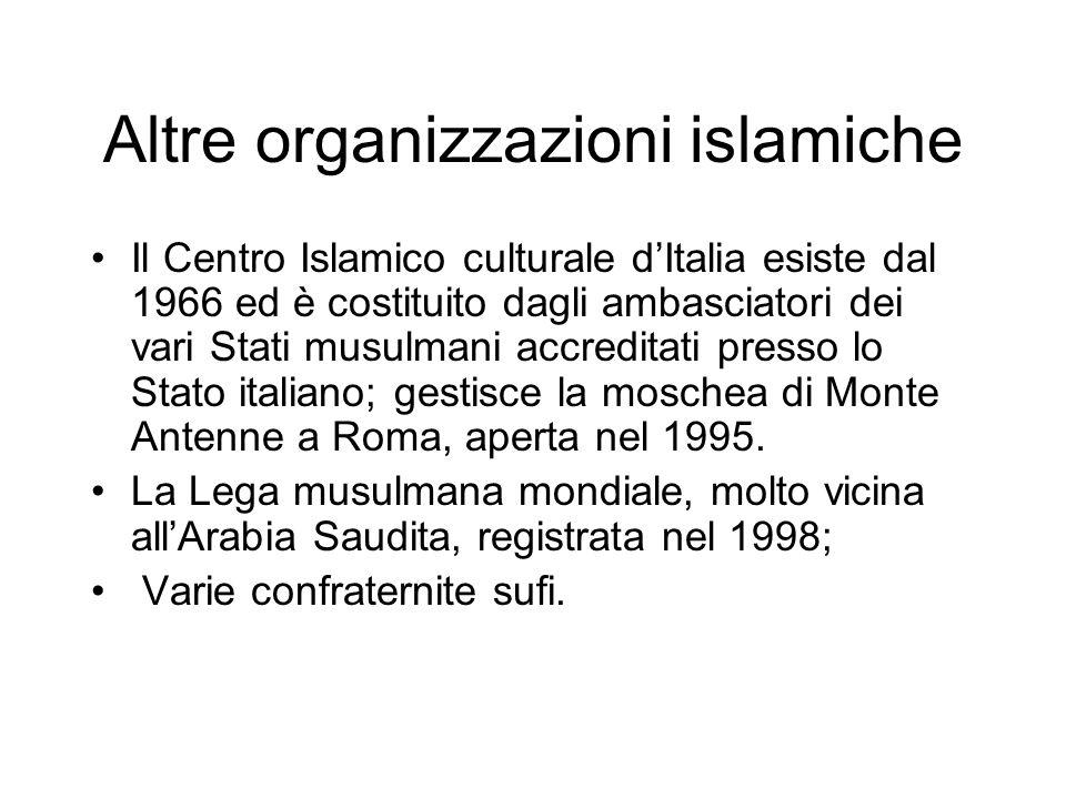 Altre organizzazioni islamiche