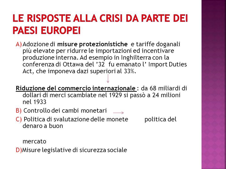 Le risposte alla crisi da parte dei Paesi europei