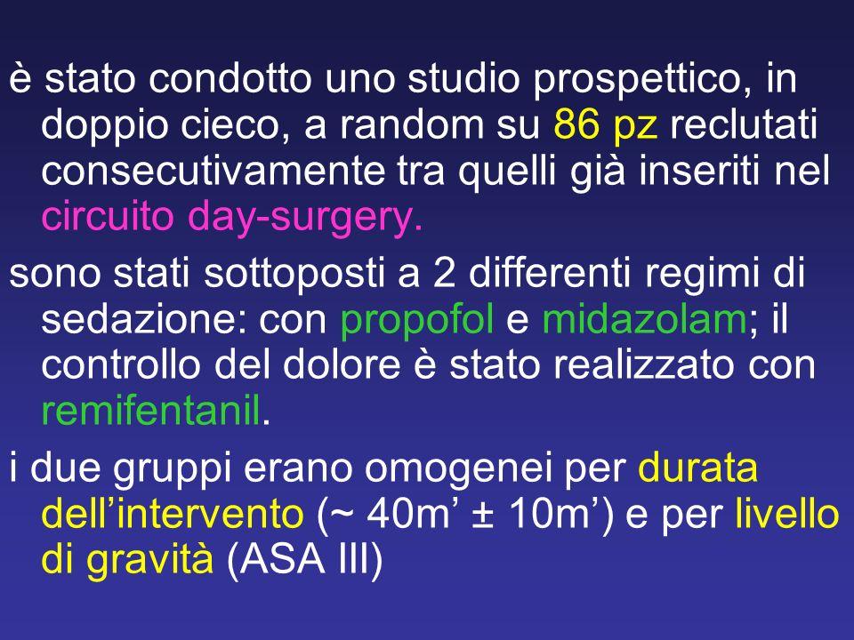 è stato condotto uno studio prospettico, in doppio cieco, a random su 86 pz reclutati consecutivamente tra quelli già inseriti nel circuito day-surgery.