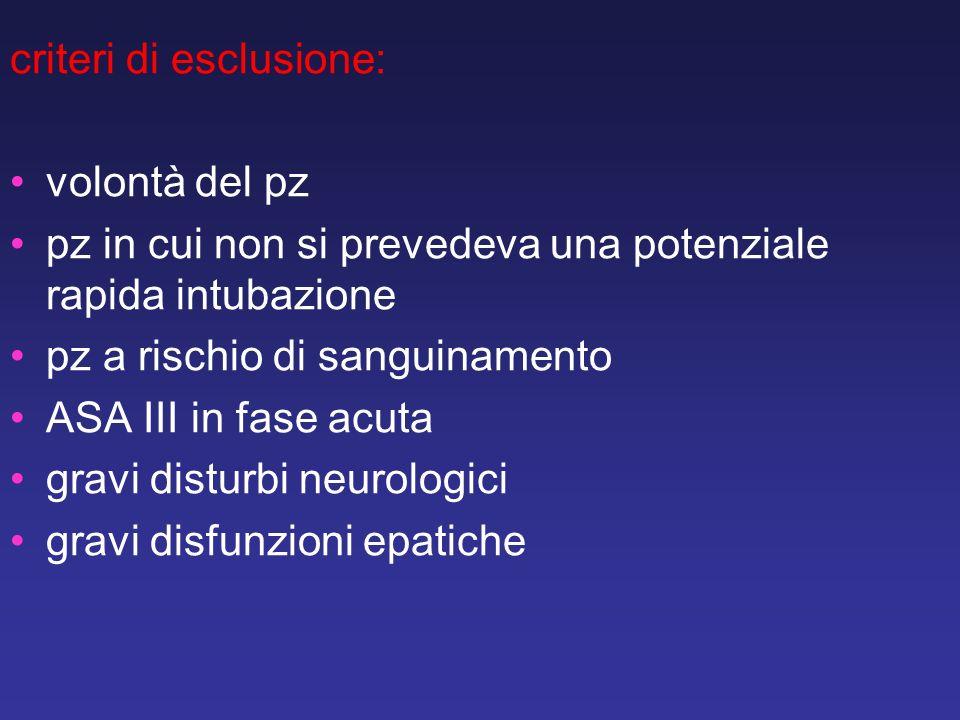 criteri di esclusione:
