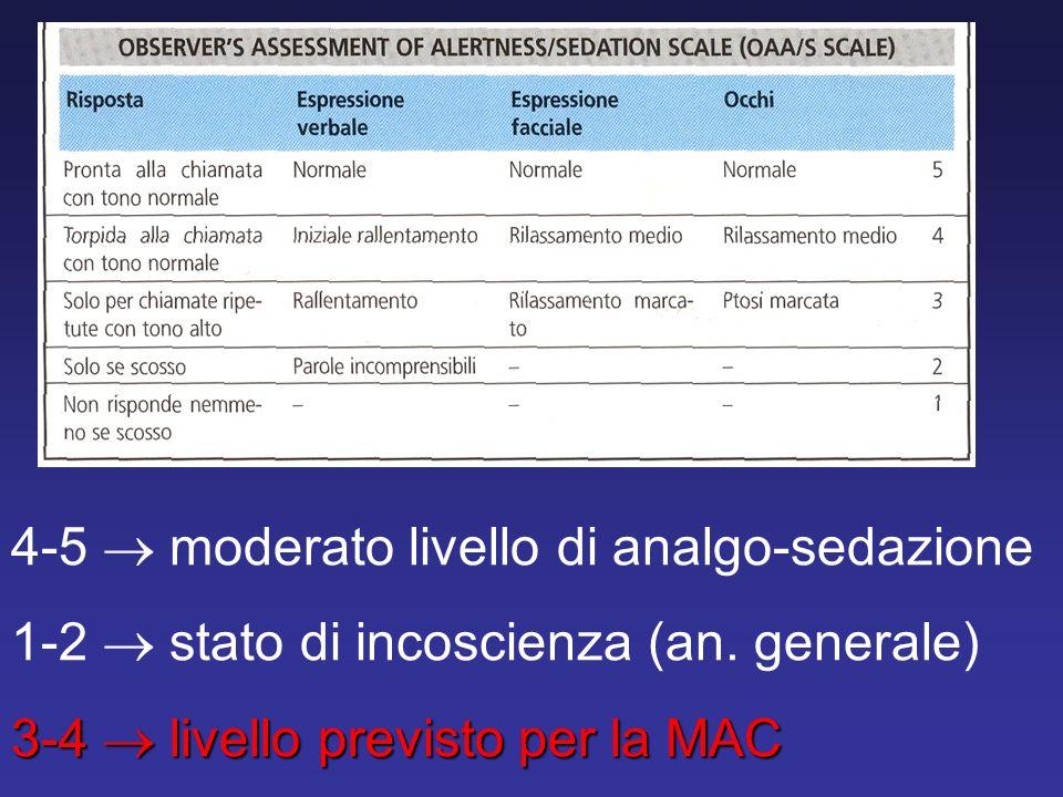 4-5  moderato livello di analgo-sedazione
