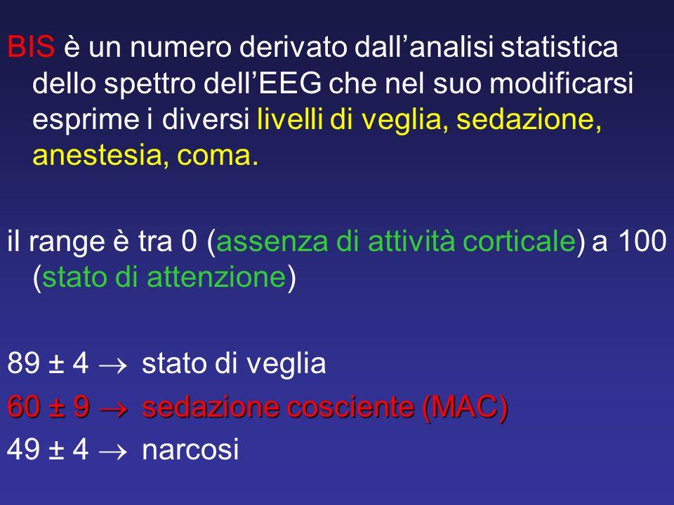 BIS è un numero derivato dall'analisi statistica dello spettro dell'EEG che nel suo modificarsi esprime i diversi livelli di veglia, sedazione, anestesia, coma.