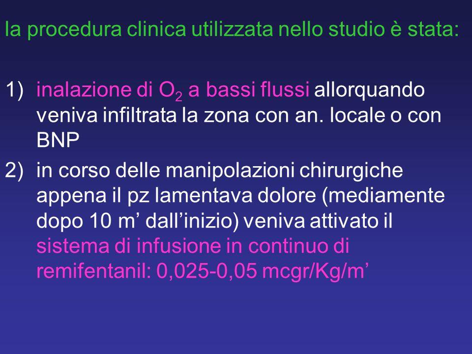 la procedura clinica utilizzata nello studio è stata: