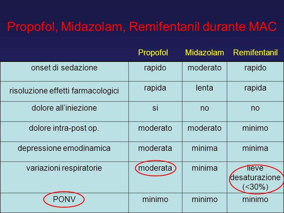 Propofol, Midazolam, Remifentanil durante MAC