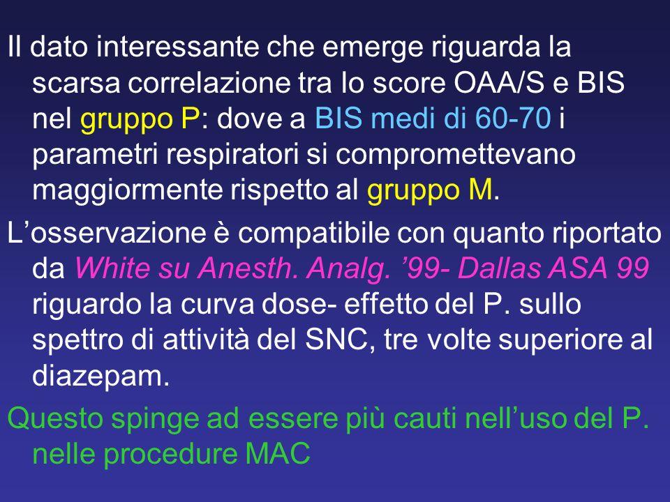 Il dato interessante che emerge riguarda la scarsa correlazione tra lo score OAA/S e BIS nel gruppo P: dove a BIS medi di 60-70 i parametri respiratori si compromettevano maggiormente rispetto al gruppo M.