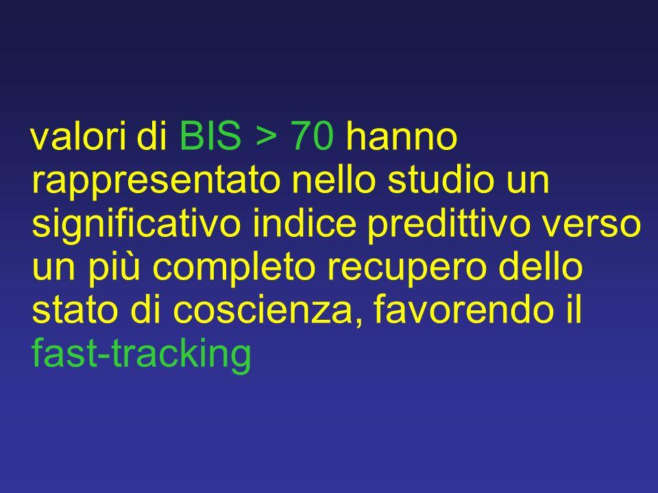 valori di BIS > 70 hanno rappresentato nello studio un significativo indice predittivo verso un più completo recupero dello stato di coscienza, favorendo il fast-tracking
