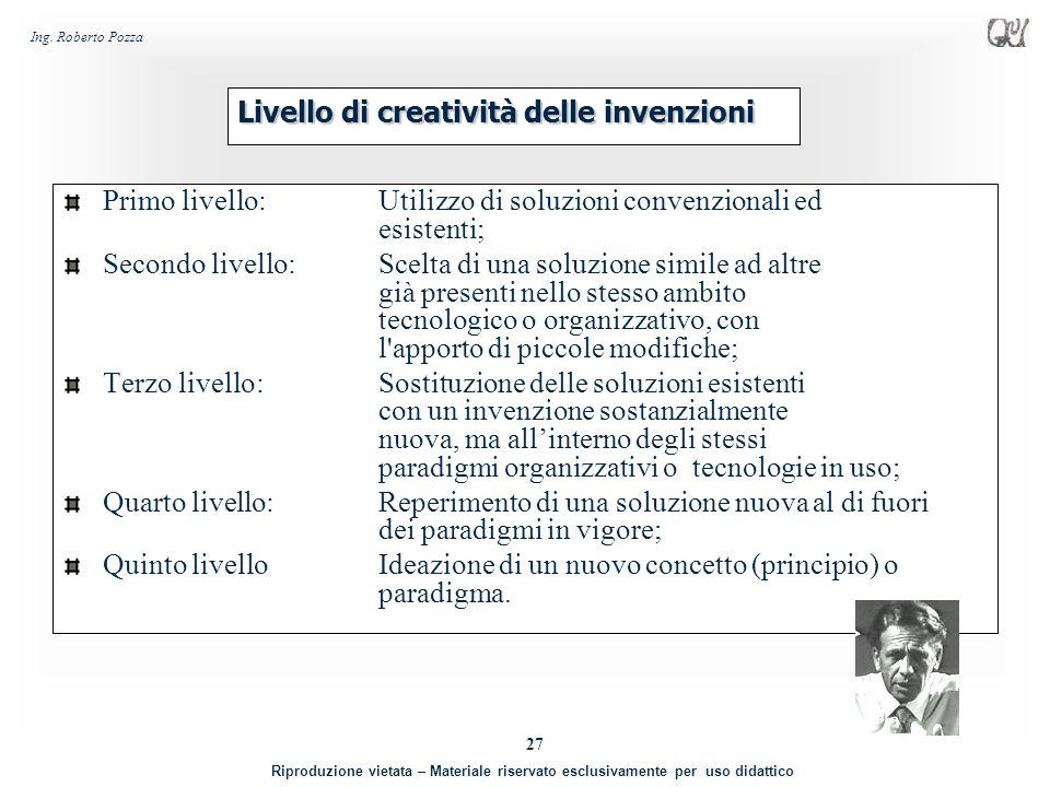 Livello di creatività delle invenzioni
