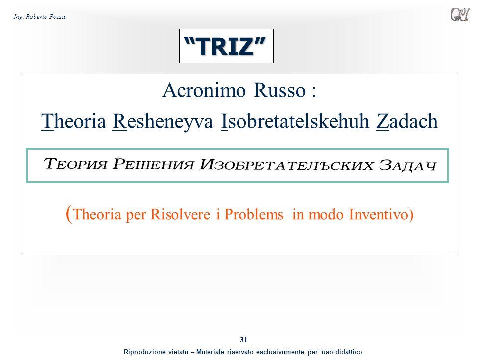 TRIZ Acronimo Russo : Theoria Resheneyva Isobretatelskehuh Zadach