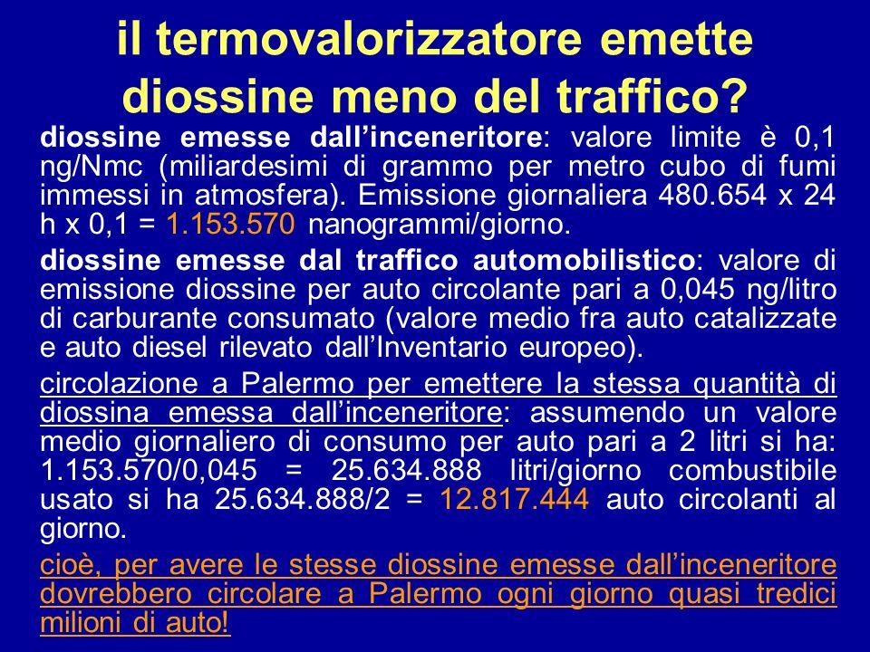 il termovalorizzatore emette diossine meno del traffico