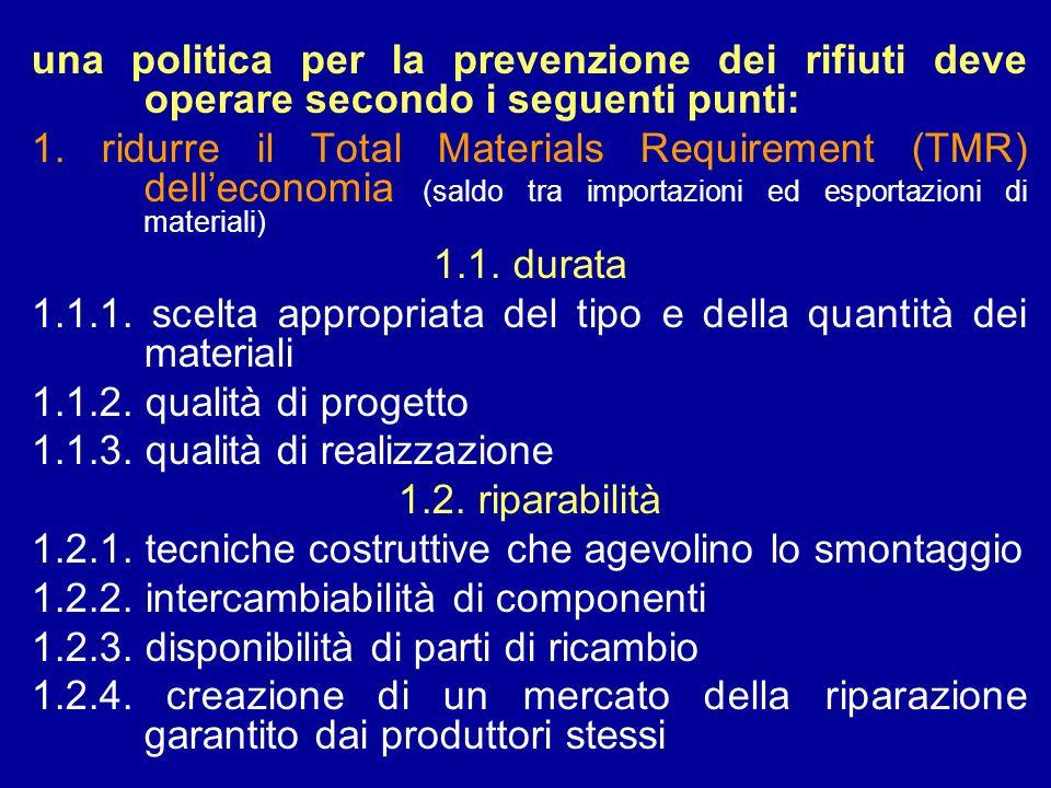 una politica per la prevenzione dei rifiuti deve operare secondo i seguenti punti: