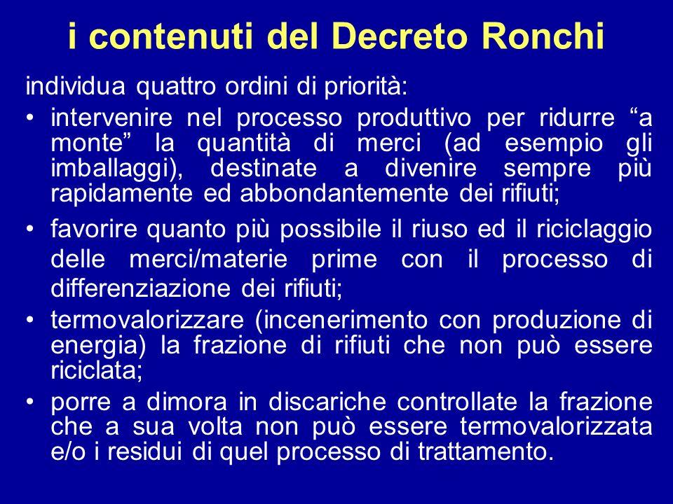 i contenuti del Decreto Ronchi
