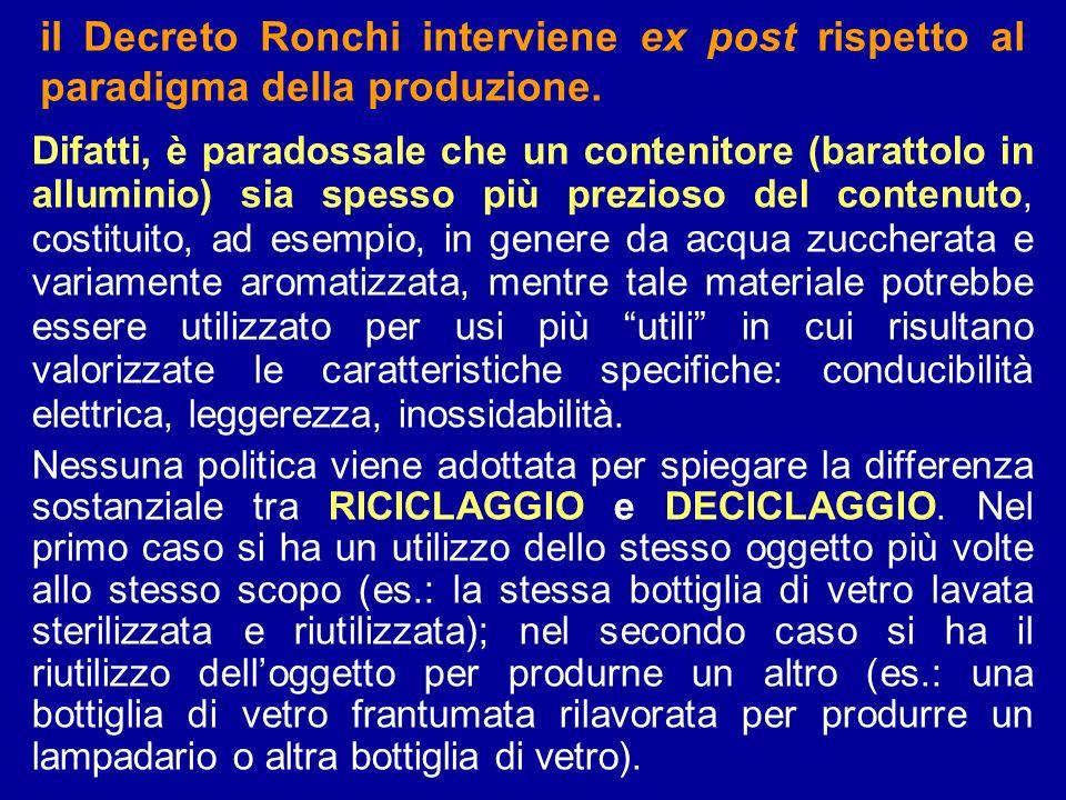 il Decreto Ronchi interviene ex post rispetto al paradigma della produzione.