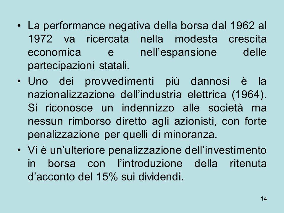 La performance negativa della borsa dal 1962 al 1972 va ricercata nella modesta crescita economica e nell'espansione delle partecipazioni statali.