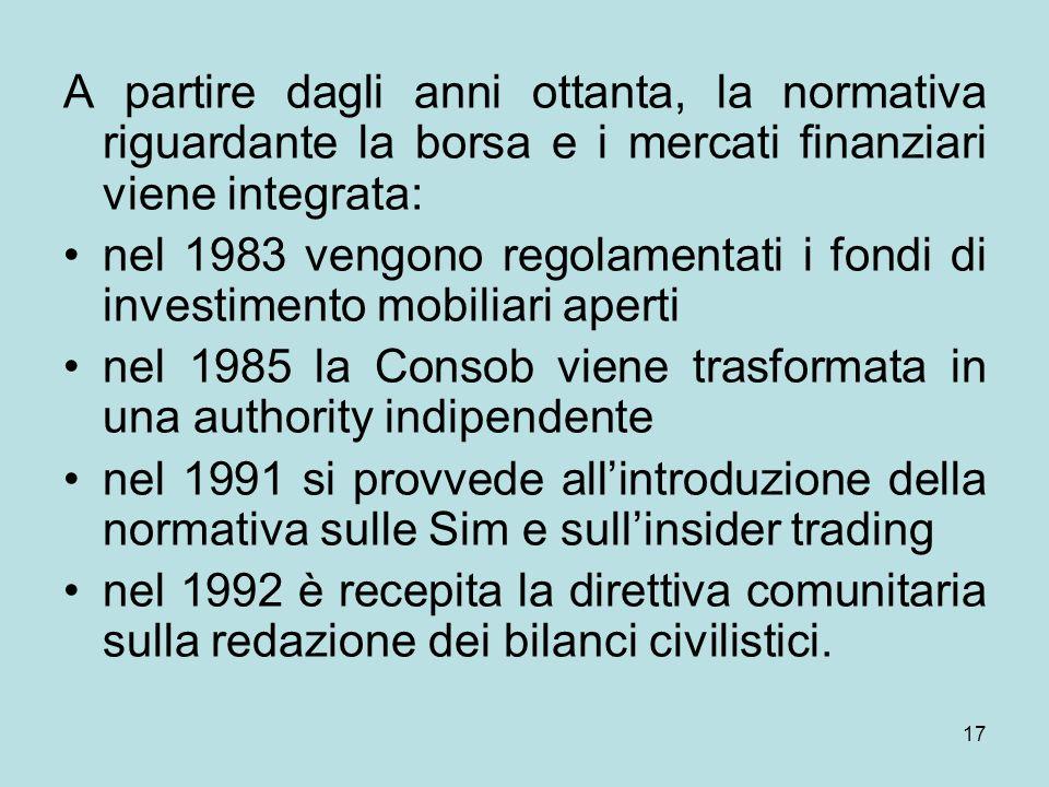 A partire dagli anni ottanta, la normativa riguardante la borsa e i mercati finanziari viene integrata:
