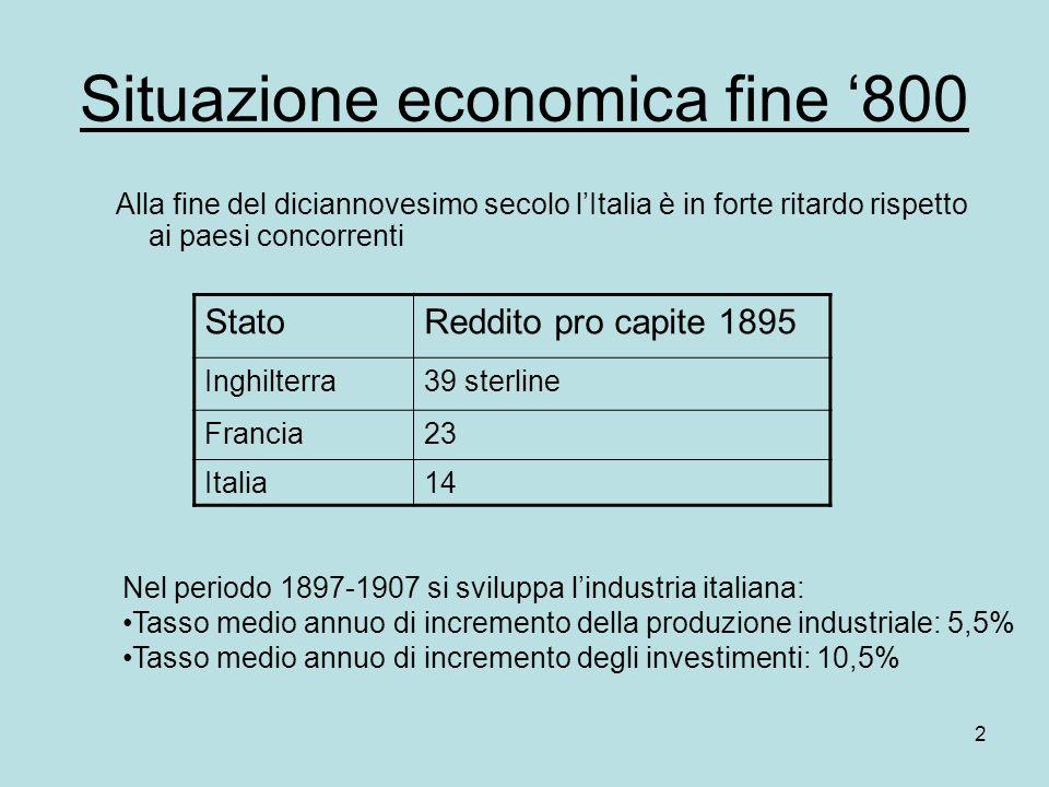 Situazione economica fine '800