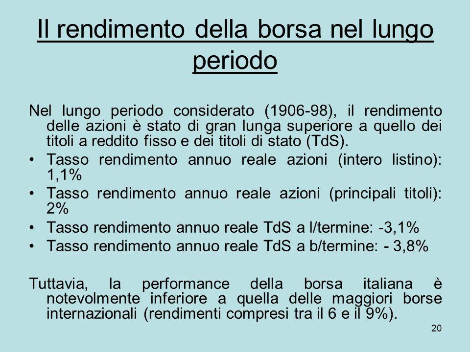 Il rendimento della borsa nel lungo periodo