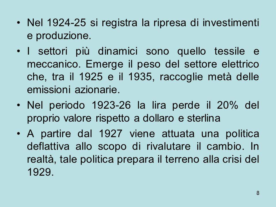 Nel 1924-25 si registra la ripresa di investimenti e produzione.