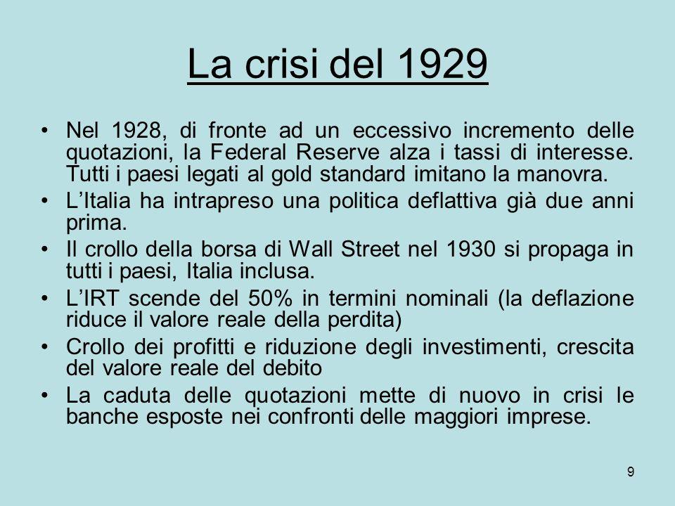 La crisi del 1929