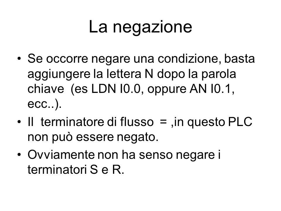 La negazione Se occorre negare una condizione, basta aggiungere la lettera N dopo la parola chiave (es LDN I0.0, oppure AN I0.1, ecc..).