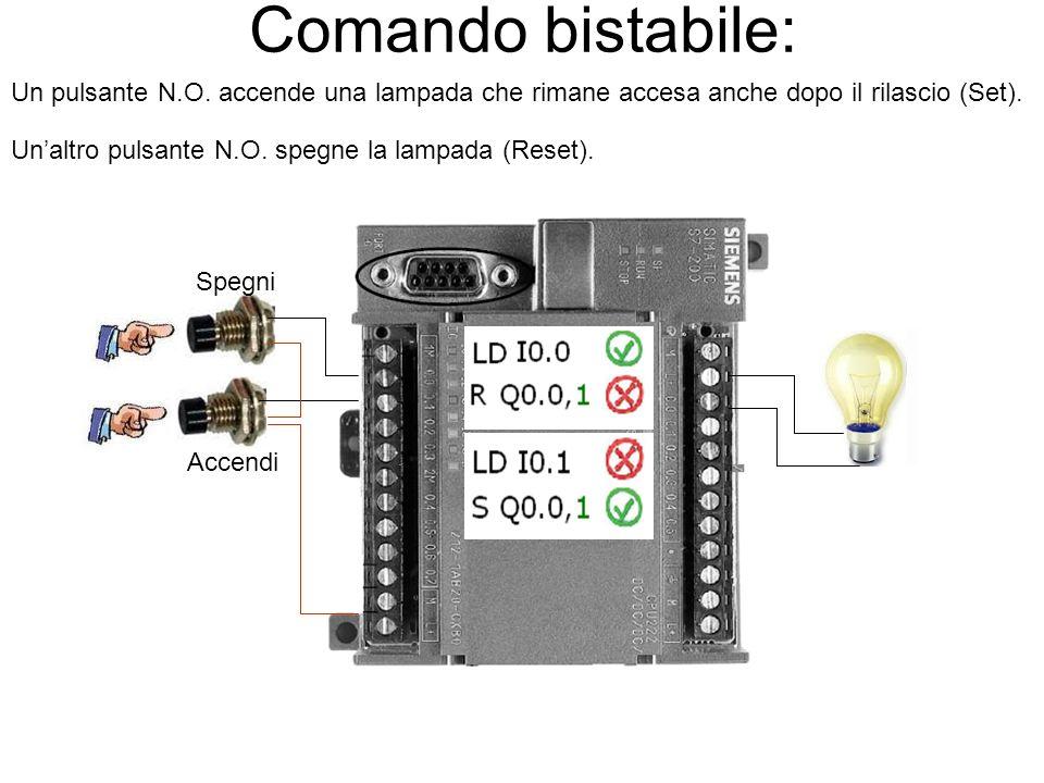 Comando bistabile:Un pulsante N.O. accende una lampada che rimane accesa anche dopo il rilascio (Set).