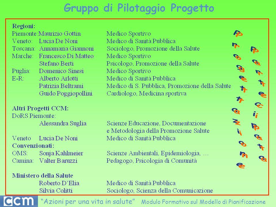 Gruppo di Pilotaggio Progetto