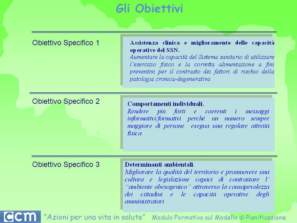 Gli Obiettivi Obiettivo Specifico 1 Obiettivo Specifico 2