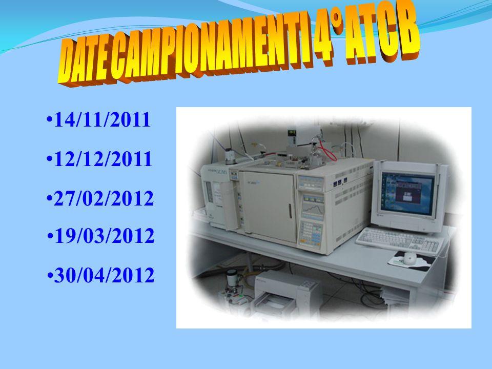 DATE CAMPIONAMENTI 4°ATCB