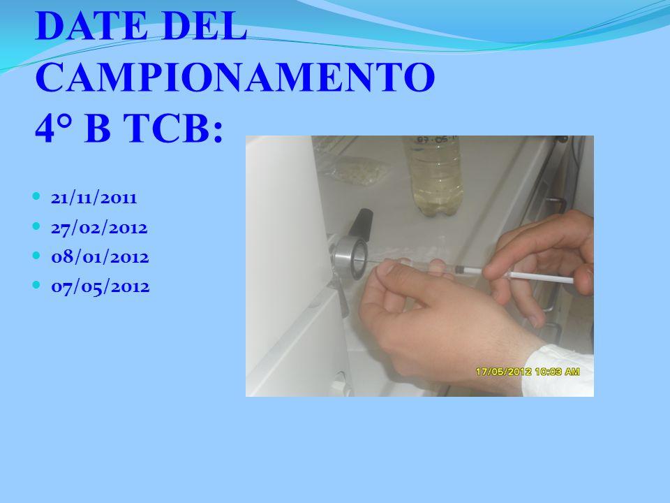 DATE DEL CAMPIONAMENTO 4° B TCB: