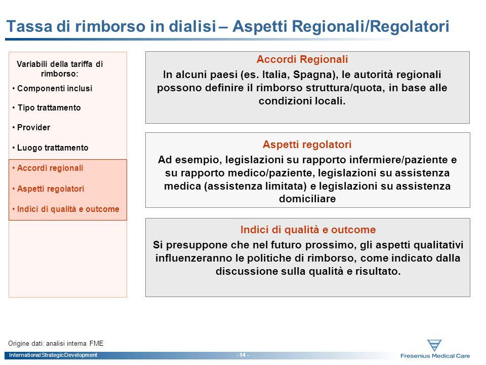 Tassa di rimborso in dialisi – Aspetti Regionali/Regolatori