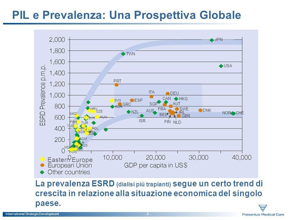 PIL e Prevalenza: Una Prospettiva Globale