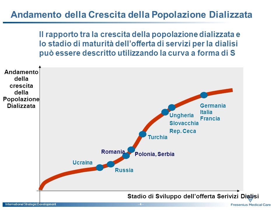 Andamento della Crescita della Popolazione Dializzata