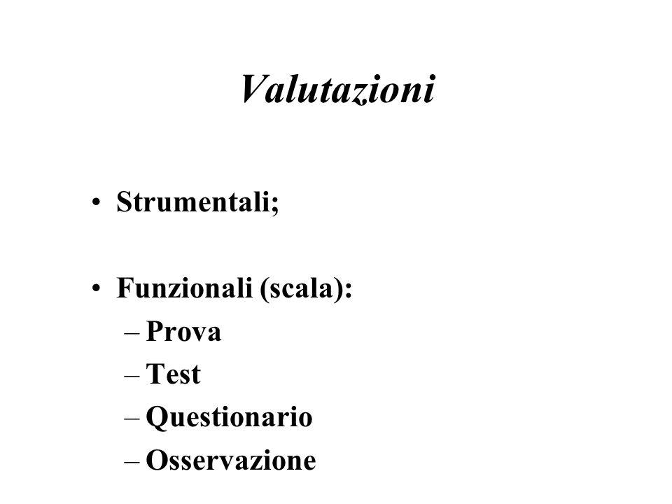 Valutazioni Strumentali; Funzionali (scala): Prova Test Questionario