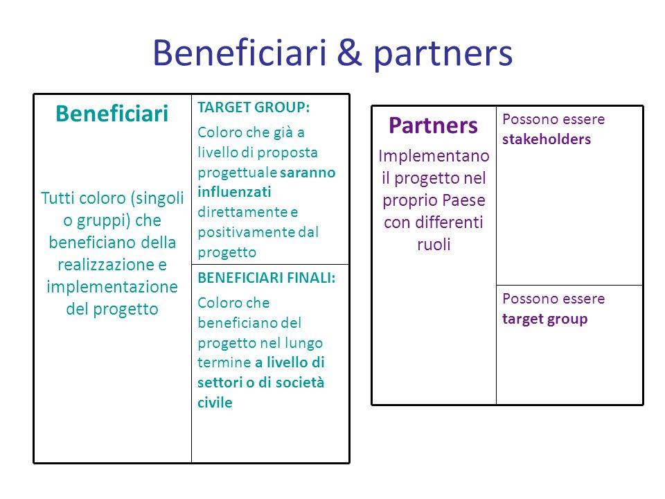 Beneficiari & partners
