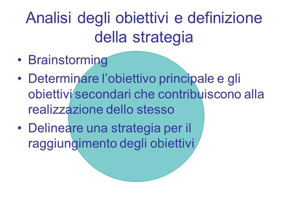Analisi degli obiettivi e definizione della strategia