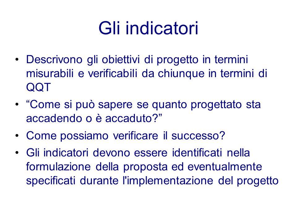 Gli indicatori Descrivono gli obiettivi di progetto in termini misurabili e verificabili da chiunque in termini di QQT.