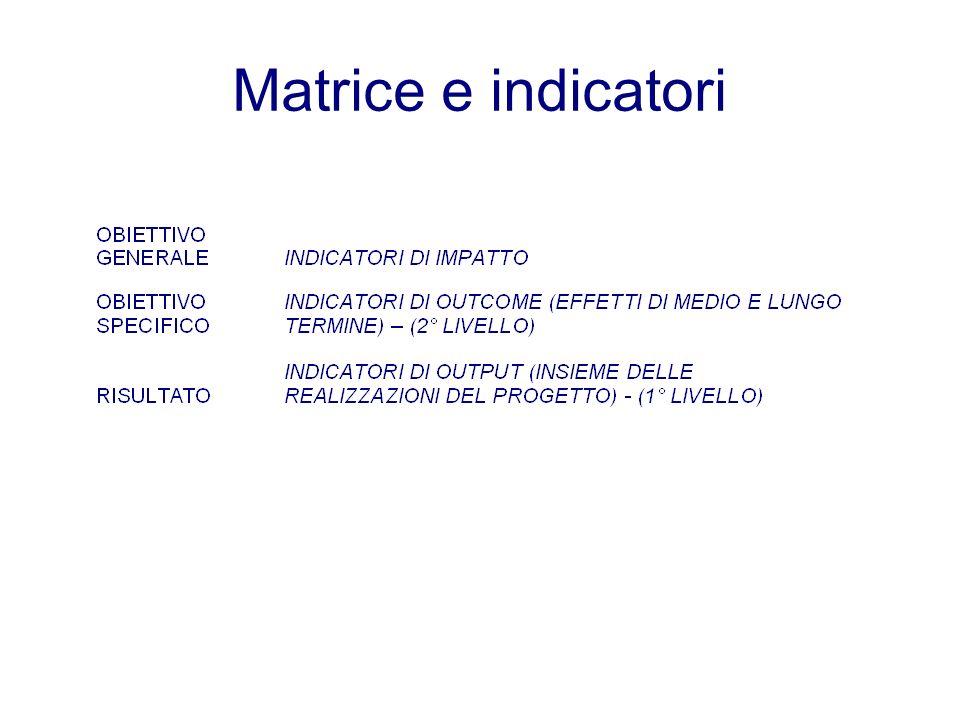 Matrice e indicatori