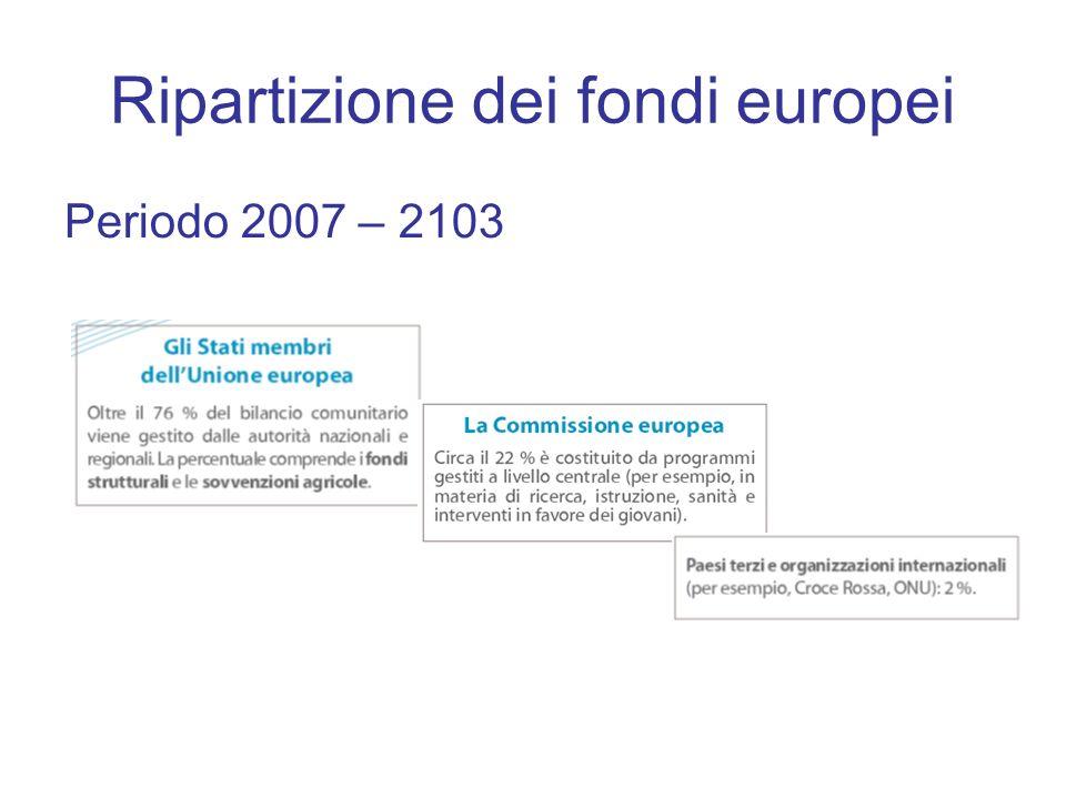 Ripartizione dei fondi europei
