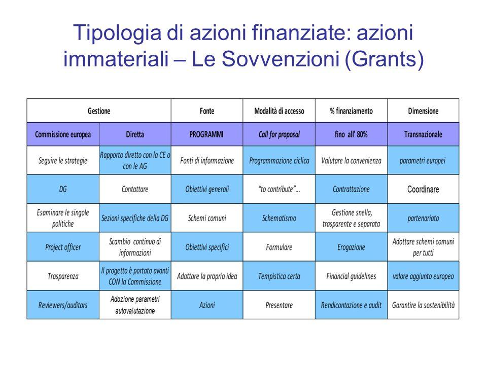 Tipologia di azioni finanziate: azioni immateriali – Le Sovvenzioni (Grants)