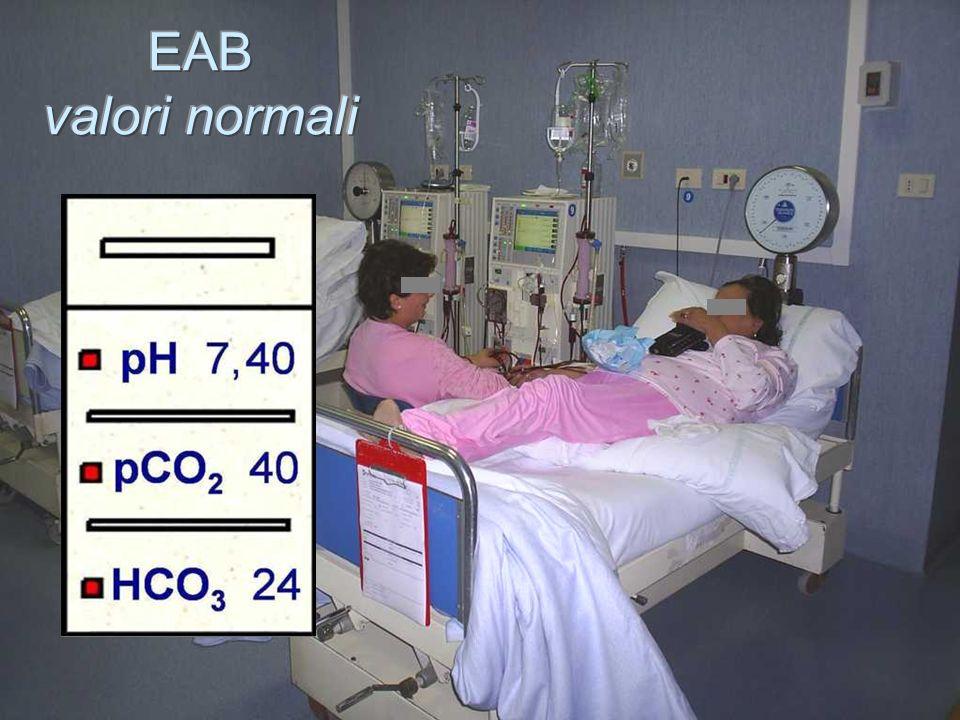 EAB valori normali Nei dializzati, pur in ottime condizioni, i valori normali dell'EAB non sono quelli dei soggetti sani.