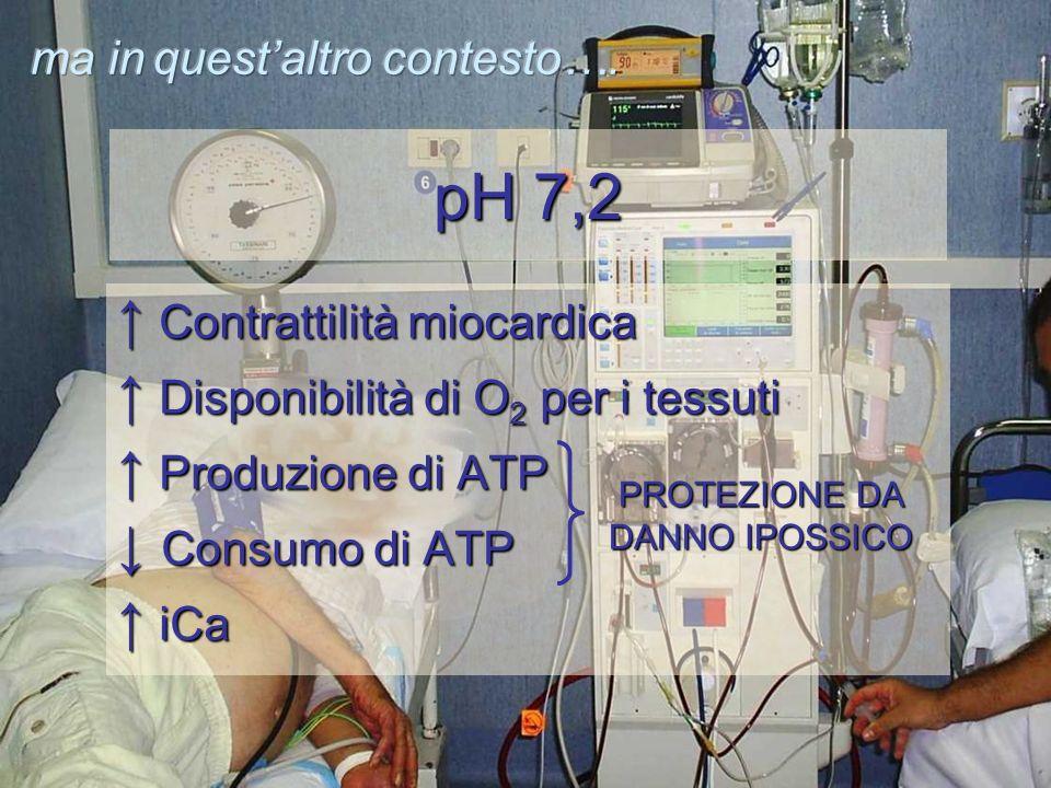 pH 7,2 ↑ Contrattilità miocardica ↑ Disponibilità di O2 per i tessuti