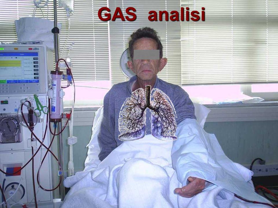 GAS analisi Emogasanalisi = analisi dei GAS nel sangue quindi PO2 e PCO2