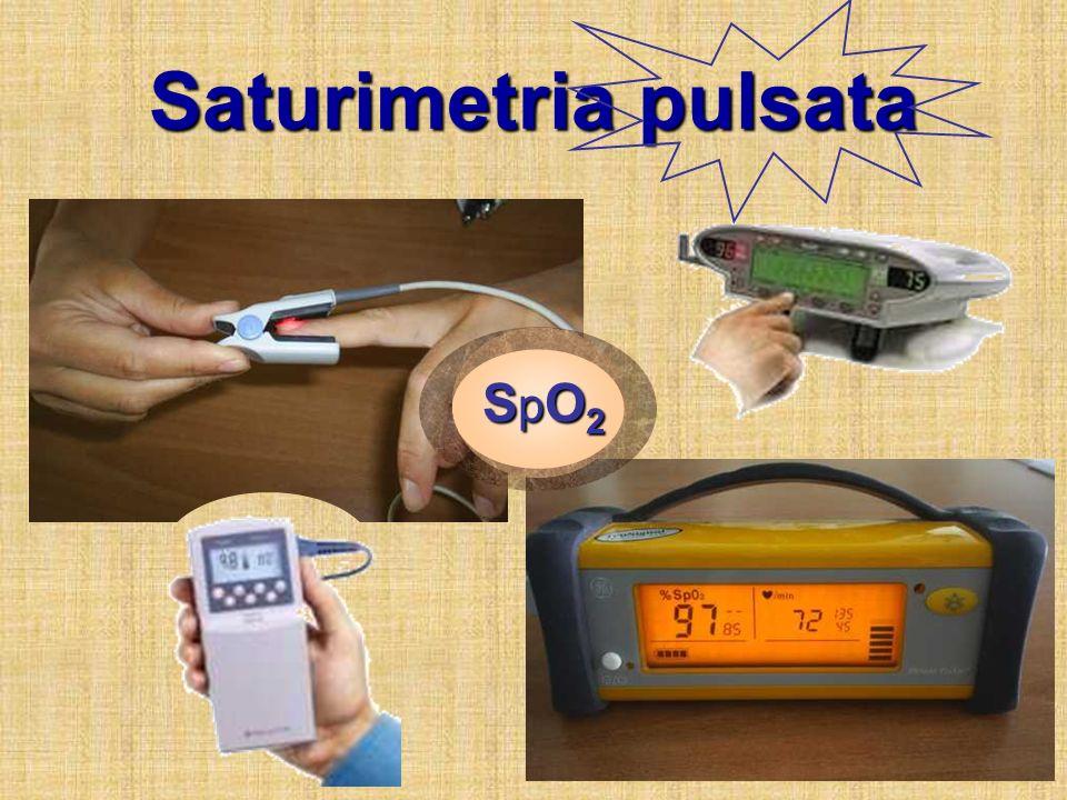 Saturimetria pulsata SpO2